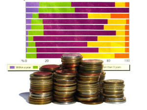 Jakie opłaty negocjować przy kredycie hipotecznym